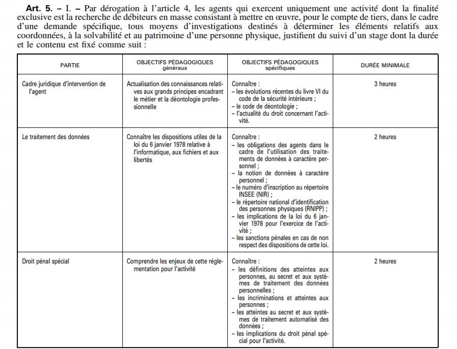 Nouvelle Distinction Carte Professionnelle Detective Prive Et Enqueteur Civil